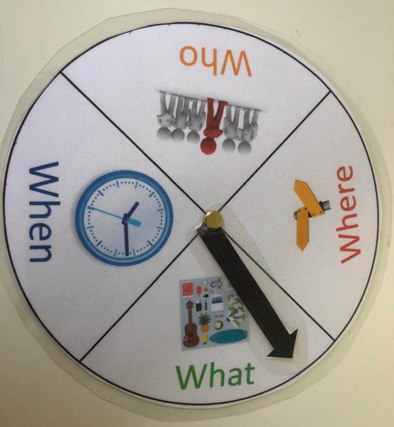 WH Wheel